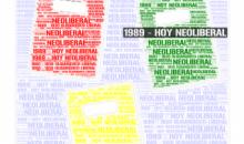 Las formas de Estado en Argentina