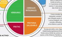 Trabajo interdisciplinario Educación física/ Cs Biológicas/Salud y Adolescencia