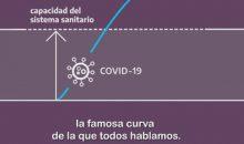 ¿Qué significa achatar la curva?