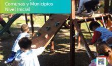Formación para Docentes de Comunas y Municipios- Nivel Inicial